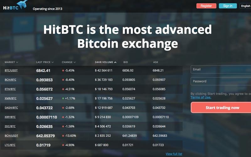 HitBTC COSA è E COME FUNZIONA